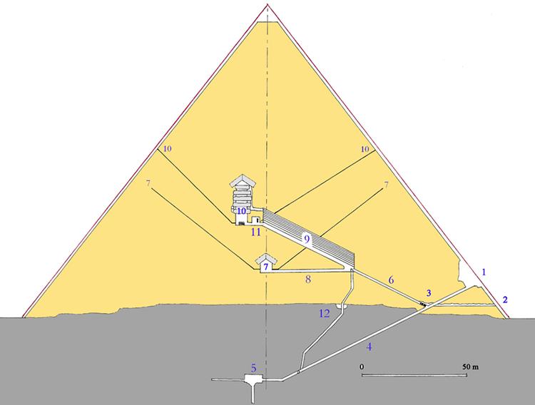 Camera funerară din piramida lui Keops